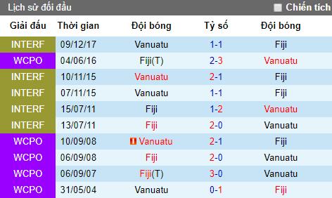Nhận định Fiji vs Vanuatu, 13h ngày 10/6