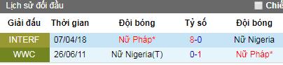 Nhận định Nữ Nigeria vs Nữ Pháp, 2h ngày 18/6 (World Cup Nữ 2019)