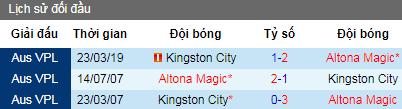 Nhận định Altona Magic vs Kingston City, 15h ngày 29/6 (Victoria NPL 2019)