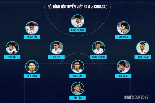 Công Phượng sút hỏng luân lưu, Việt Nam mất chức vô địch Kings Cup