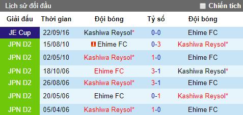 Nhận định Ehime vs Kashiwa Reysol, 15h ngày 9/6
