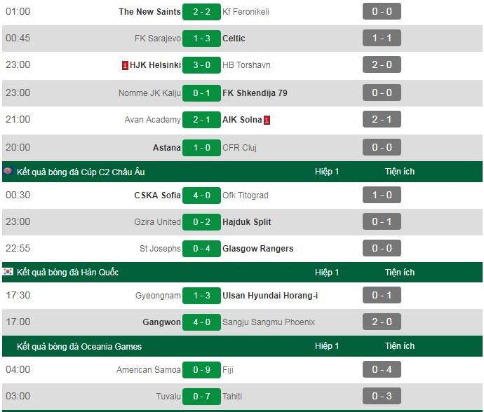 Kết quả bóng đá hôm nay 10/7: Đội bóng của ông chủ Việt thua đậm ở vòng loại cúp C1 châu Âu