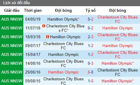 Nhận định Charlestown City Blues vs Hamilton Olympic, 15h30 ngày 11/7 (NSW NPL 2019)