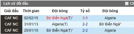 Nhận định Bờ Biển Ngà vs Algeria, 23h ngày 11/7 (Tứ kết CAN 2019)
