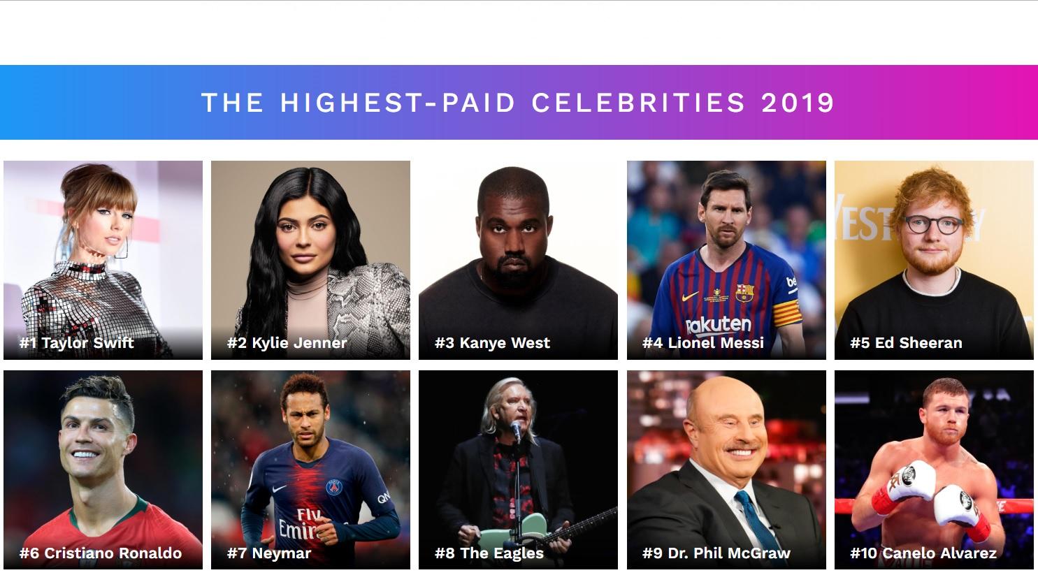 Lionel Messi lọt Top 4 ngôi sao thu nhập nhiều nhất trong 1 năm, bỏ xa Cristiano Ronaldo
