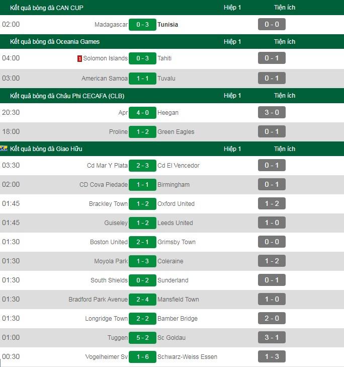 Kết quả bóng đá hôm nay 12/7: Tranmere Rovers 0-6 Liverpool