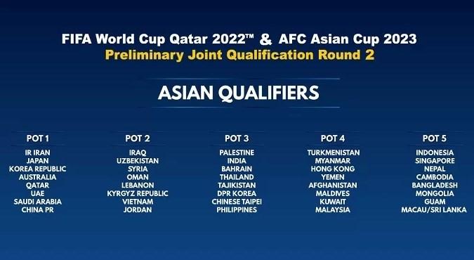 Kết quả bốc thăm vòng loại World Cup châu Á 2022: Việt Nam cùng bảng tử thần với Thái Lan