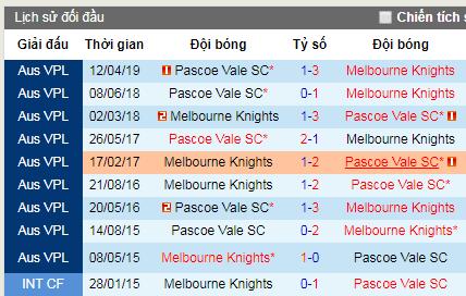 Nhận định bóng đá Melbourne Knights vs Pascoe Vale, 16h45 ngày 19/7 (Victoria NPL)