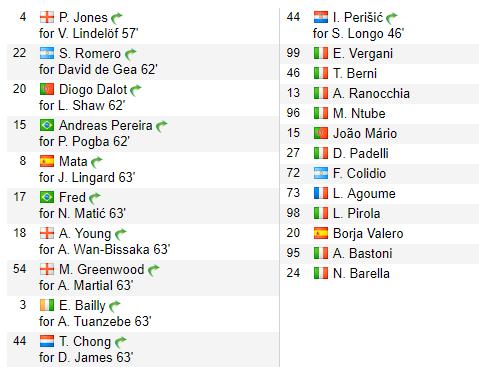 MU 1-0 Inter Milan: Greenwood lập siêu phẩm, Quỷ đỏ thắng trận thứ 3 liên tiếp