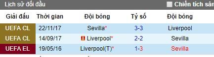 Nhận định bóng đá Liverpool vs Sevilla, 5h ngày 22/7 (Giao hữu)