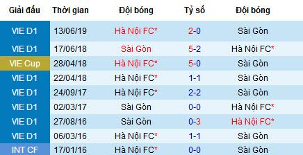 Nhận định bóng đá Sài Gòn vs Hà Nội, 19h ngày 21/7 (V-League)