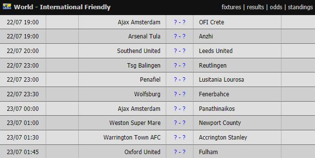 Lịch thi đấu bóng đá hôm nay 22/7: Wolfsburg vs Fenerbahce