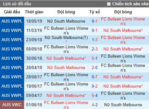 Nhận định bóng đá nữ Bulleen Lions vs nữ South Melbourne, 17h30 ngày 22/7 (Victoria NPL)