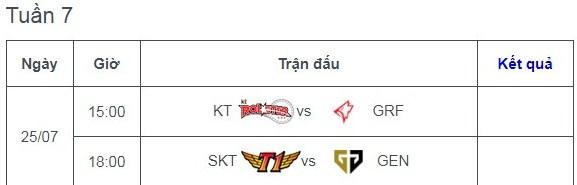 Lịch thi đấu LCK mùa hè 2019 hôm nay 25/7: SKT vs GEN