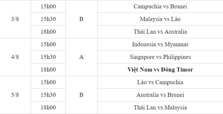 Lịch thi đấu U15 Đông Nam Á 2019: Việt Nam bảo vệ ngôi vương