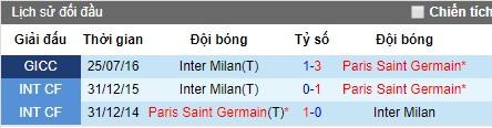 Nhận định bóng đá PSG vs Inter Milan, 18h30 ngày 27/7 (Giao hữu)