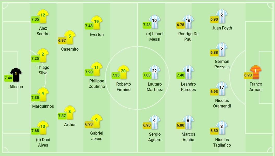 Brazil 2-0 Argentina: Messi thêm một lần đau