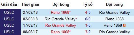 Nhận định Reno 1868 vs Rio Grande Valley, 9h30 ngày 4/7 (USL 2019)
