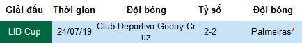 Nhận định bóng đá Palmeiras vs Godoy Cruz, 7h30 ngày 31/7 (Copa Libertadores)
