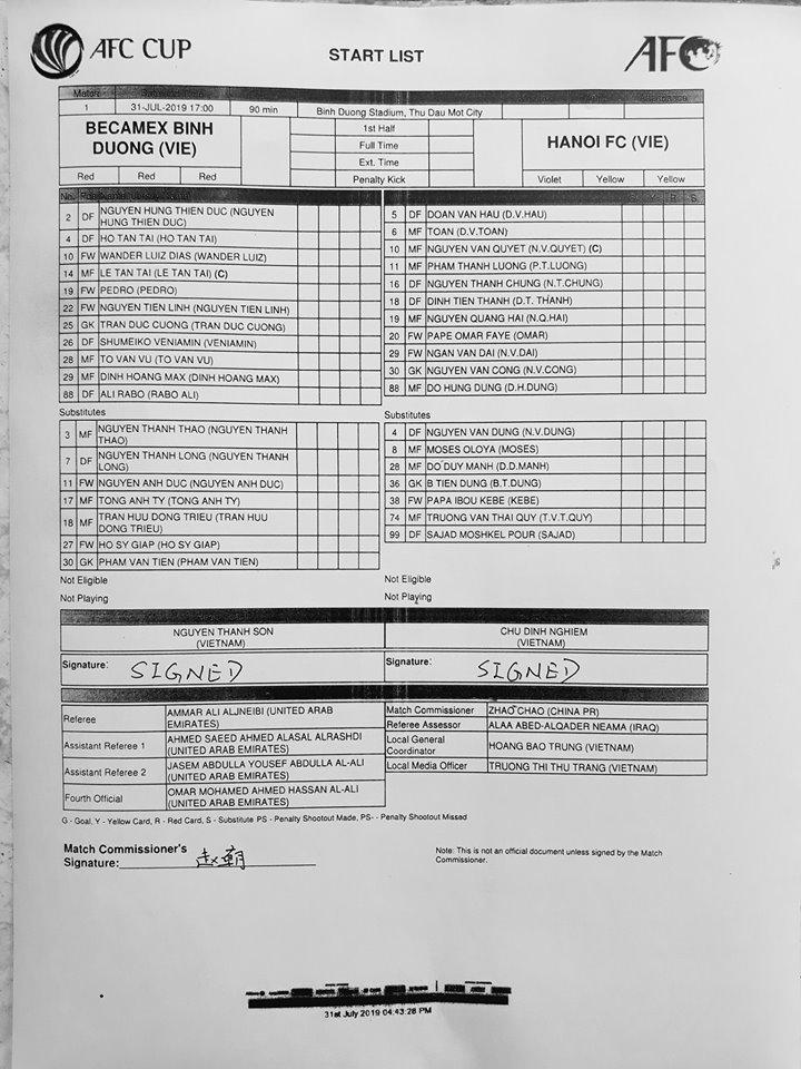 Đội hình ra sân Bình Dương vs Hà Nội FC (Chung kết AFC Cup 2019): Quang Hải đá chính, Anh Đức dự bị