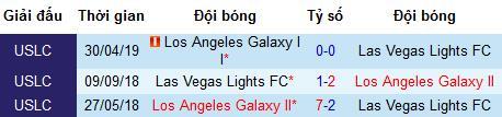 Nhận định Las Vegas Lights vs LA Galaxy 2, 9h30 ngày 5/7 (USL 2019)