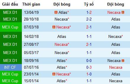 Nhận định Necaxa vs Atlas, 22h ngày 4/7 (Giao hữu)
