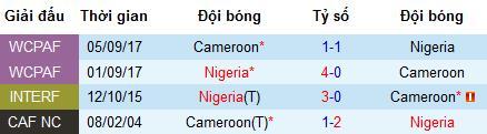 Nhận định Nigeria vs Cameroon, 23h ngày 6/7 (CAN 2019)