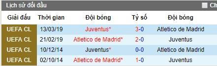 Nhận định Atletico Madrid vs Juventus, 23h ngày 10/8 (ICC 2019)