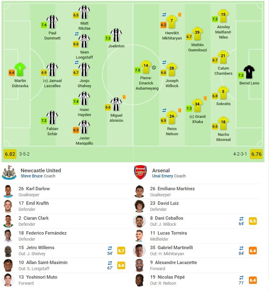 Newcastle 0-1 Arsenal: Aubameyang cứu rỗi Pháo thủ