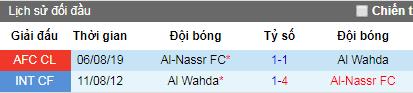 Nhận định Al Wahda vs Al Nassr, 22h40 ngày 12/8 (AFC Champions League)
