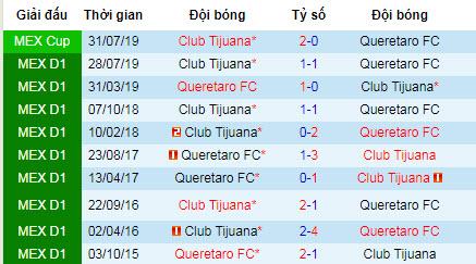 Nhận định Querataro vs Club Tijuana: Chủ nhà buông xuôi
