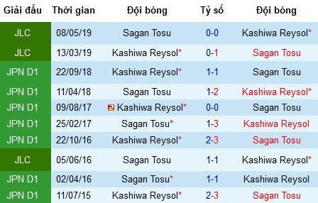 Nhận định Sagan Tosu vs Kashiwa Reysol: Cơ hội phục thù không thể tốt hơn
