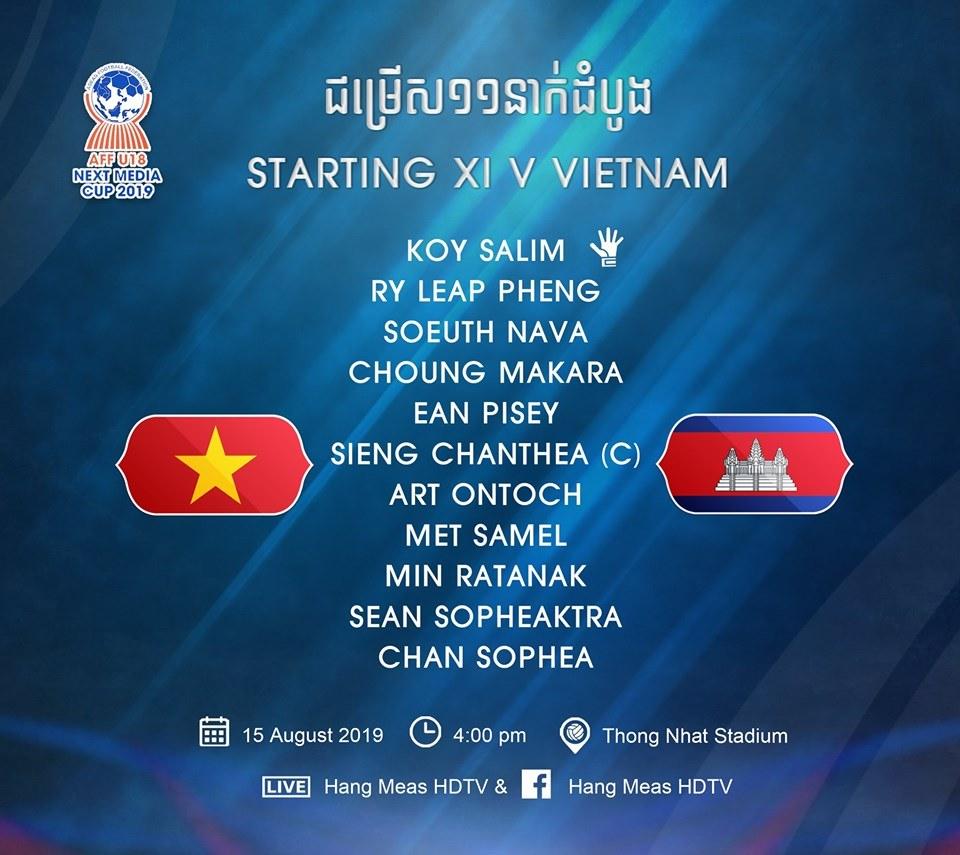 U18 Việt Nam 1-2 U18 Campuchia: Thầy trò HLV Hoàng Anh Tuấn rời giải từ vòng bảng
