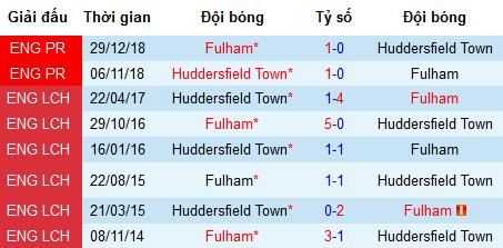Nhận định Huddersfield Town vs Fulham: Cùng cảnh xuống hạng gặp nhau