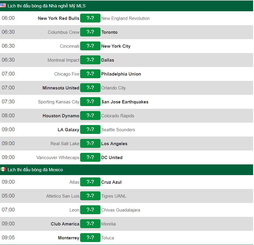 Lịch thi đấu bóng đá hôm nay 17/8: Tâm điểm Manchester City vs Tottenham
