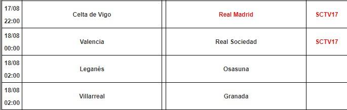 Lịch phát sóng La Liga hôm nay 17/8: Celta Vigo vs Real Madrid