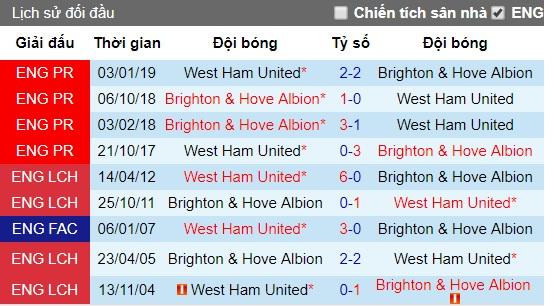 Nhận định Brighton vs West Ham United: Khủng hoảng nối tiếp