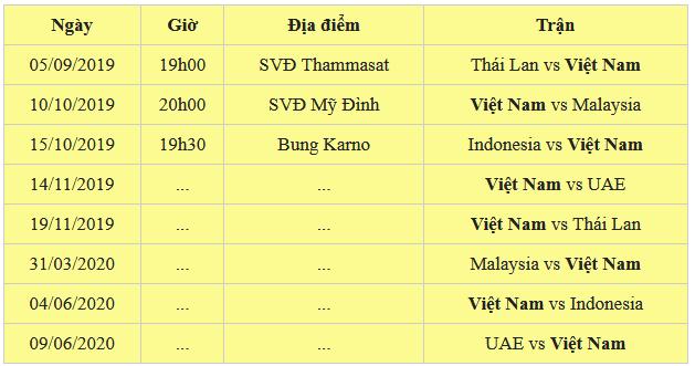 Next Media độc quyền phát sóng trận Thái Lan và Việt Nam