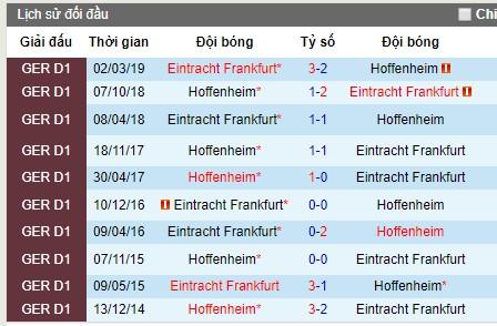 Nhận định Eintracht Frankfurt vs Hoffenheim: Chủ nhà thăng hoa tột độ
