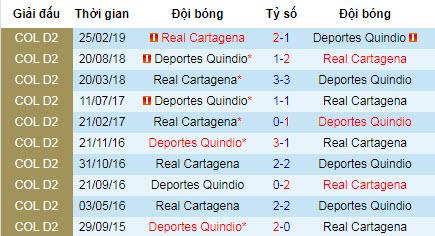 Nhận định Deportes Quindio vs Real Cartagena: Giữ vững mạch bất bại