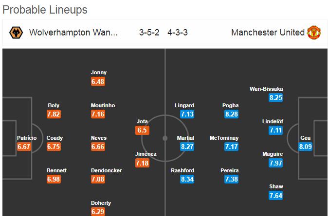 Wolves đấu với Man Utd: Diogo Jota so tài Paul Pogba