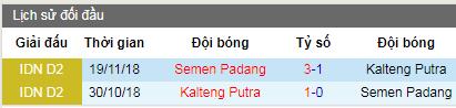 Nhận định bóng đá Kalteng Putra vs Semen Padang, 15h30 ngày 2/8 (VĐQG Indonesia)