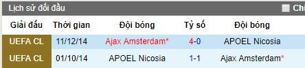 Nhận định APOEL Nicosia vs Ajax Amsterdam: Sức mạnh vượt trội