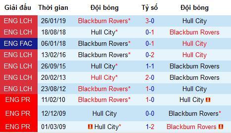 Nhận định Hull City vs Blackburn Rovers: Điểm tựa sân nhà