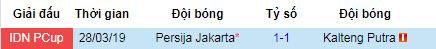 Nhận định Persija Jakarta vs Kaiteng Putra: Khách yếu bóng vía