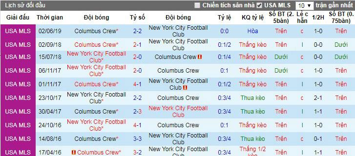 Nhận định New York City vs Columbus Crew: Chủ nhà ra oai