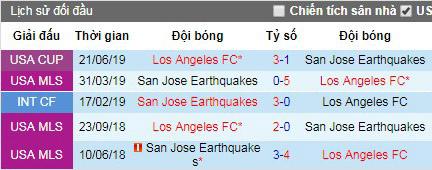 Nhận định Los Angeles vs San Jose Earthquakes: Thị uy sức mạnh