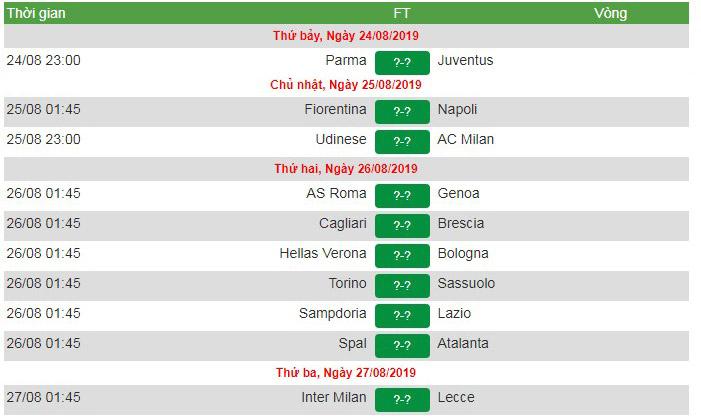 Lịch phát sóng Serie A vòng 1: Parma vs Juventus