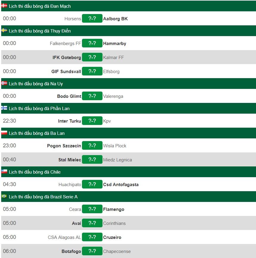 Lịch bóng đá hôm nay (26/8): Inter Milan vs Lecce
