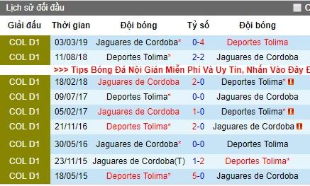 Nhận định Deportes Tolima vs Jaguares: Chờ cuộc đấu bất phân thắng bại